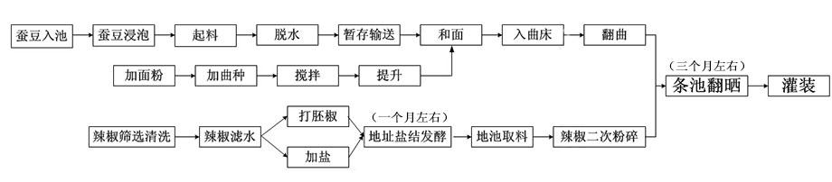电路 电路图 电子 设计 素材 原理图 920_202